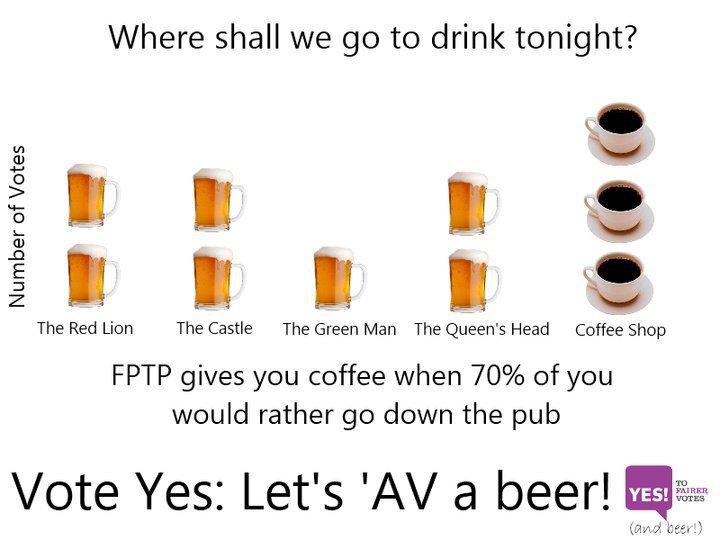 Vote Yes for AV - Lets have a beer
